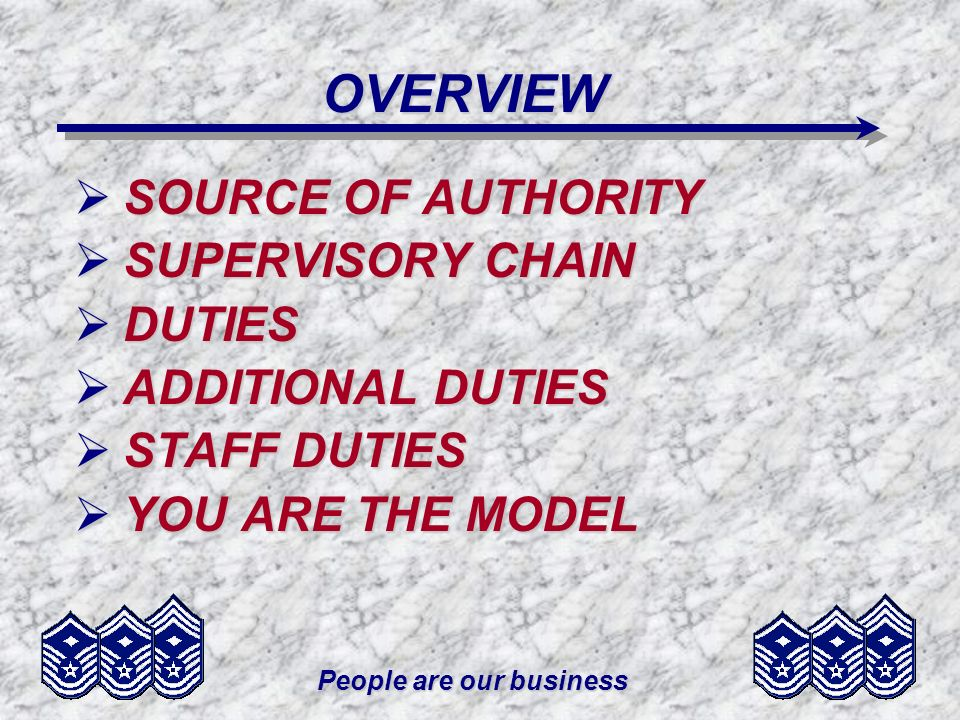 People are our business OVERVIEW SOURCE OF AUTHORITY SOURCE OF AUTHORITY SUPERVISORY CHAIN SUPERVISORY CHAIN DUTIES DUTIES ADDITIONAL DUTIES ADDITIONA