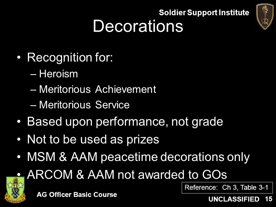 AG Officer Basic Course UNCLASSIFIED Soldier Support Institute 15 Decorations Recognition for: –Heroism –Meritorious Achievement –Meritorious Service