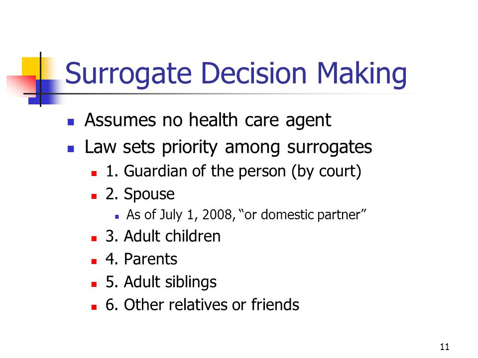 11 Surrogate Decision Making Assumes no health care agent Law sets priority among surrogates 1.