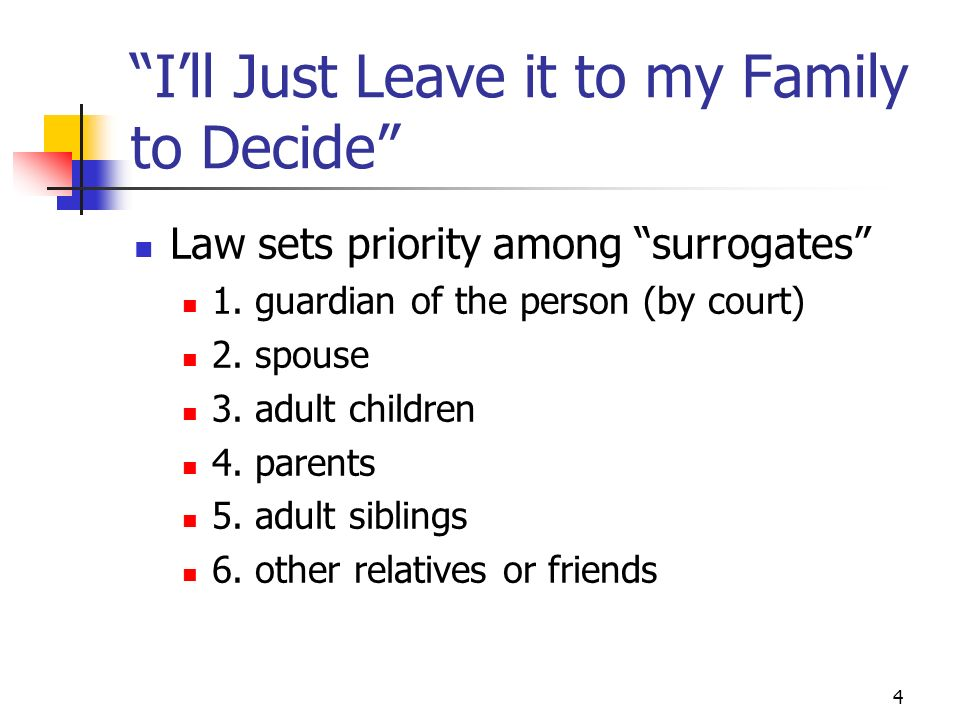5 Risks of Leaving Decision to Family Deciding in the dark is hard Risk of disagreement Surrogates of equal rank have equal authority Added burden, legacy of bitterness