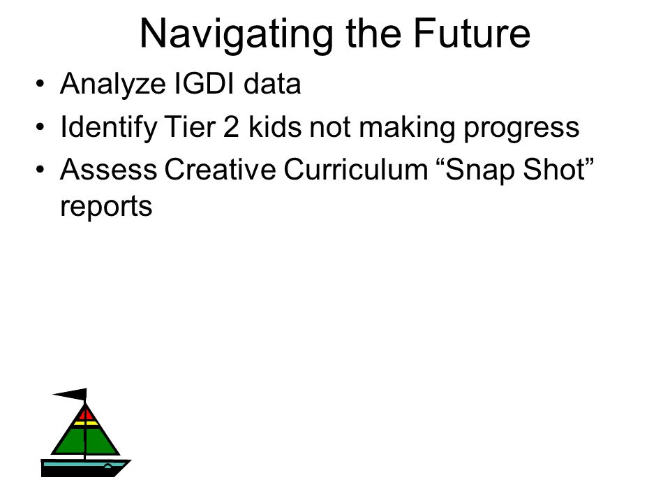Navigating the Future Analyze IGDI data Identify Tier 2 kids not making progress Assess Creative Curriculum Snap Shot reports