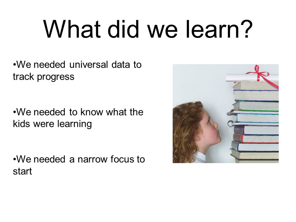What did we learn? We needed universal data to track progress We needed to know what the kids were learning We needed a narrow focus to start