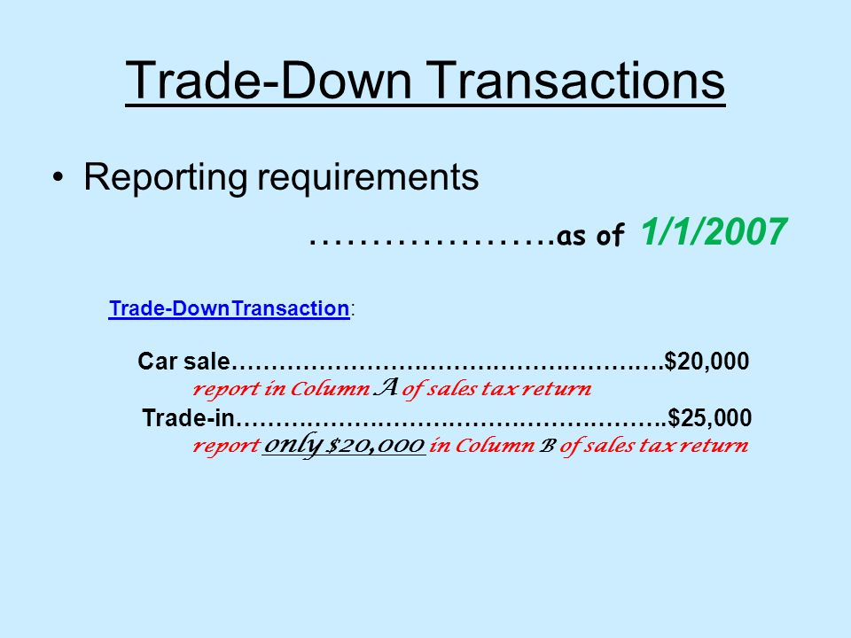 Trade-Down Transactions Reporting requirements ………………..