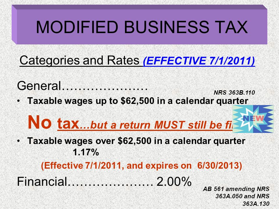 Categories and Rates (EFFECTIVE 7/1/2011) General………………… Taxable wages up to $62,500 in a calendar quarter No tax …but a return MUST still be filed Ta