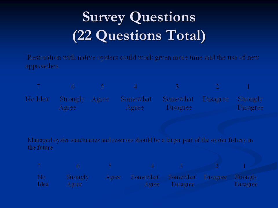 Survey Questions (22 Questions Total)