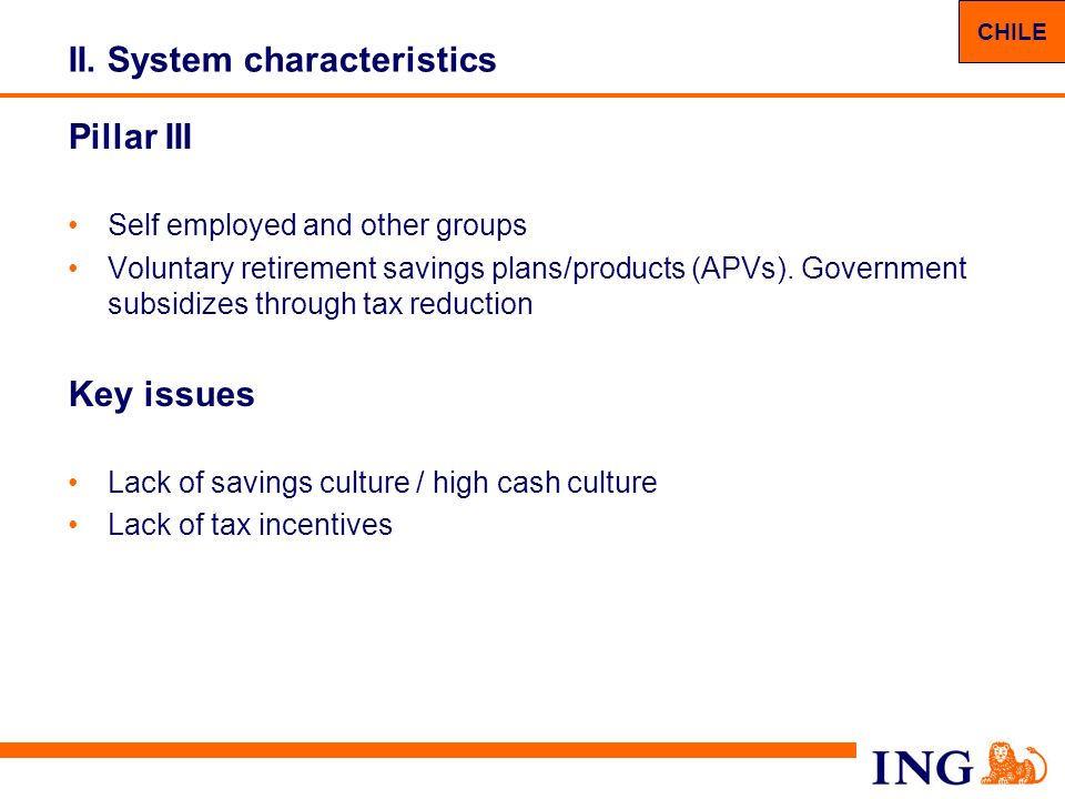 13 II. System characteristics Pillar III Self employed and other groups Voluntary retirement savings plans/products (APVs). Government subsidizes thro