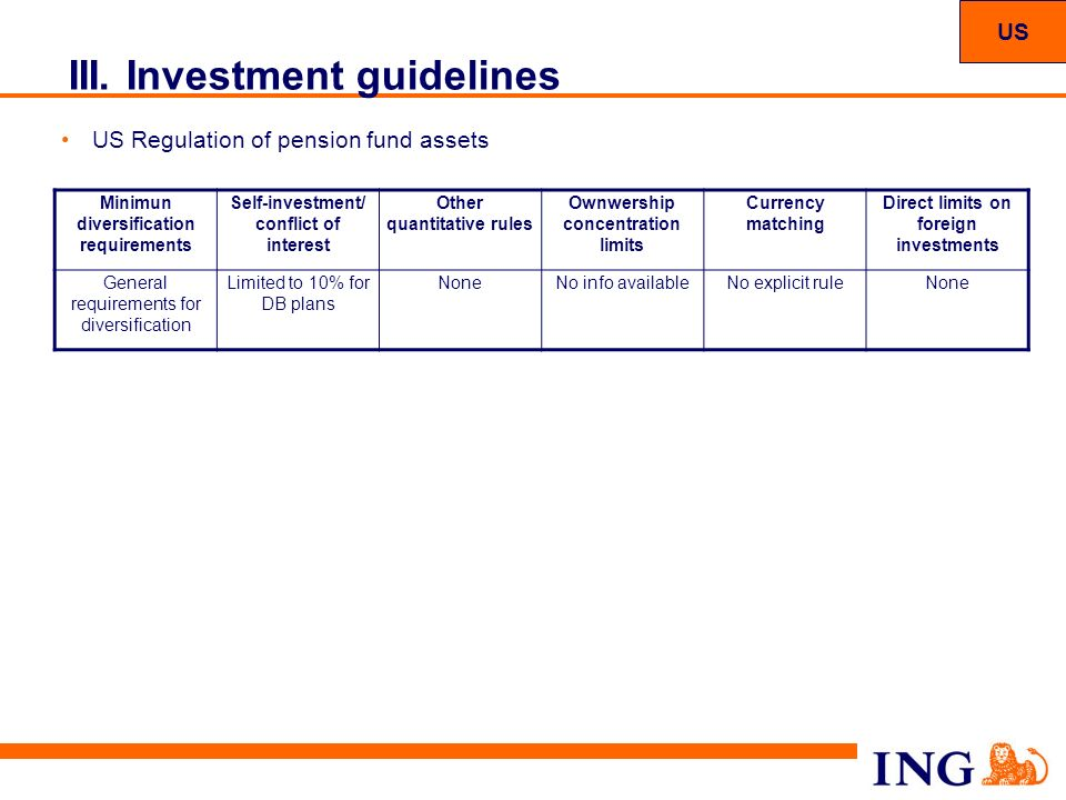 25 III. Investment guidelines US Minimun diversification requirements Self-investment/ conflict of interest Other quantitative rules Ownwership concen