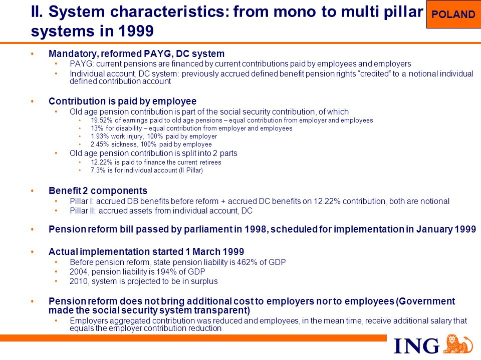28 II. System characteristics: from mono to multi pillar systems in 1999 Mandatory, reformed PAYG, DC system PAYG: current pensions are financed by cu