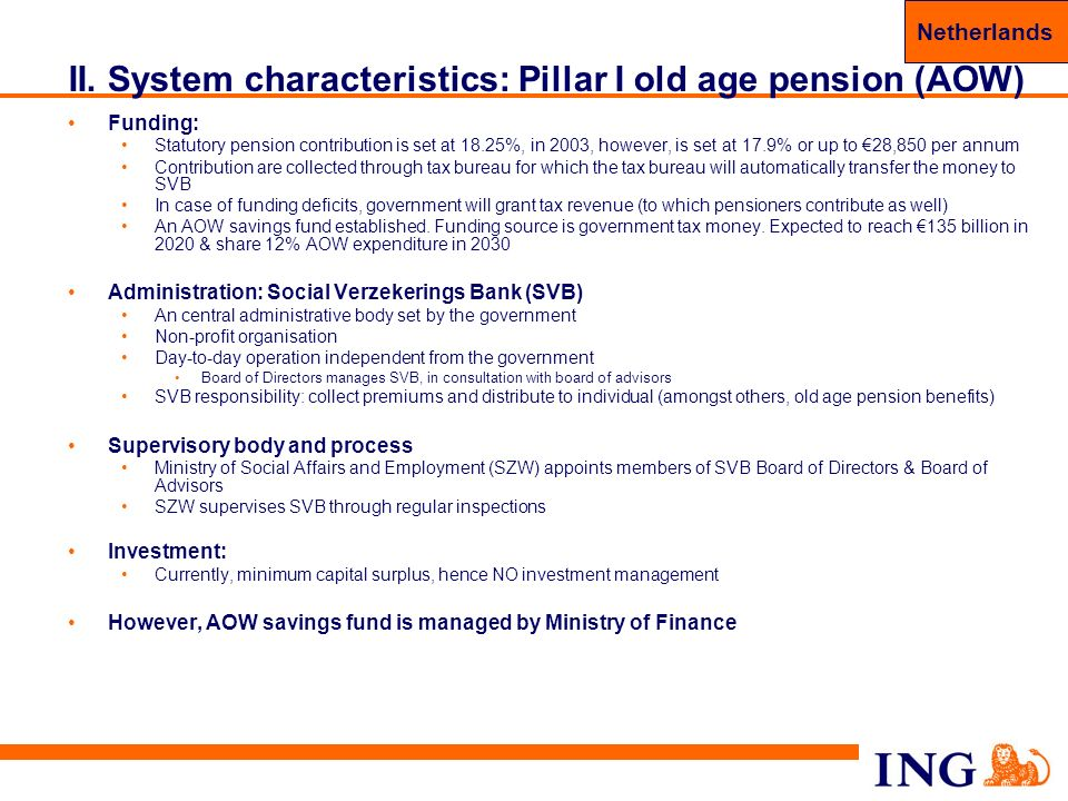 40 II. System characteristics: Pillar I old age pension (AOW) Funding: Statutory pension contribution is set at 18.25%, in 2003, however, is set at 17
