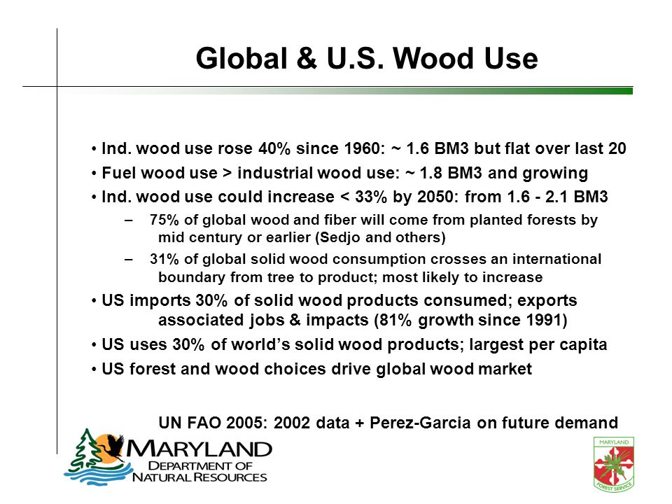 Ind. wood use rose 40% since 1960: ~ 1.6 BM3 but flat over last 20 Fuel wood use > industrial wood use: ~ 1.8 BM3 and growing Ind. wood use could incr