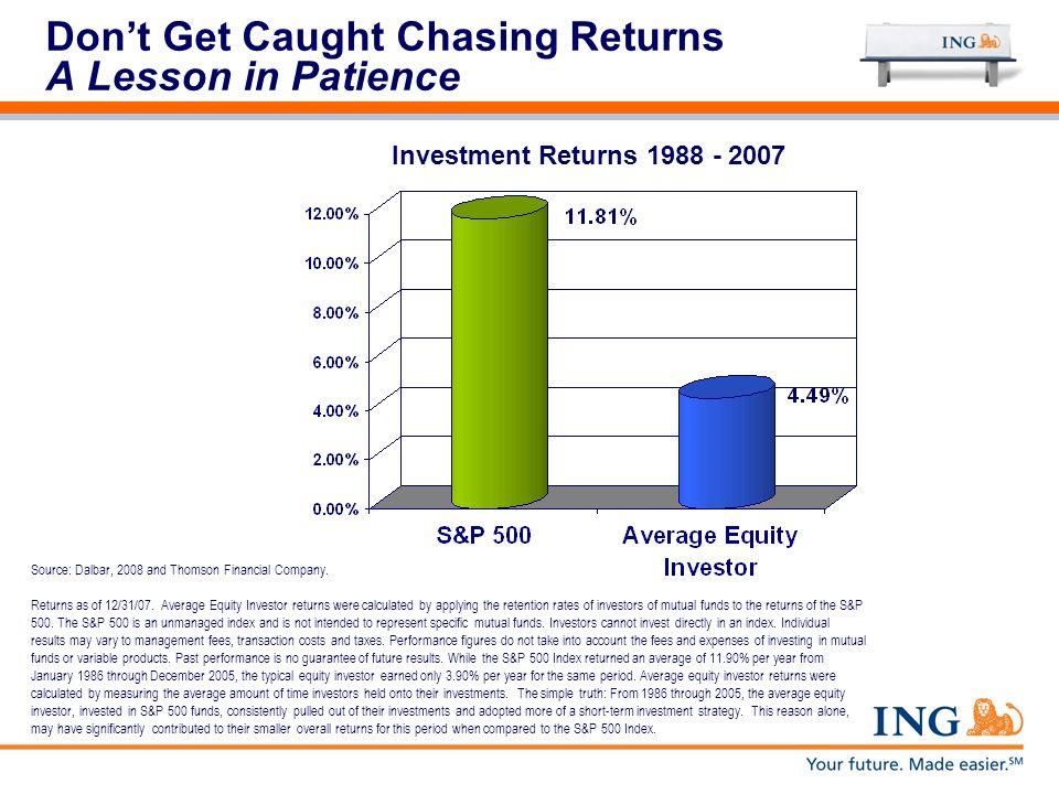 Source: Dalbar, 2008 and Thomson Financial Company.
