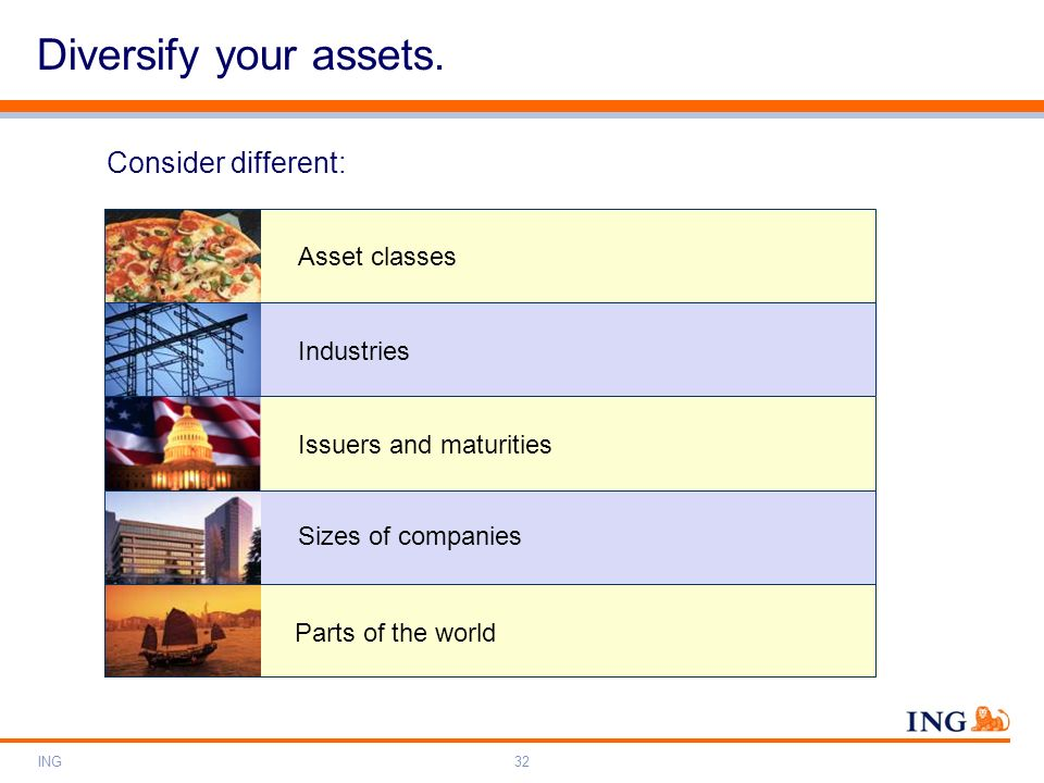 ING32 Consider different: Parts of the world Diversify your assets. Industries Issuers and maturities Sizes of companies Asset classes