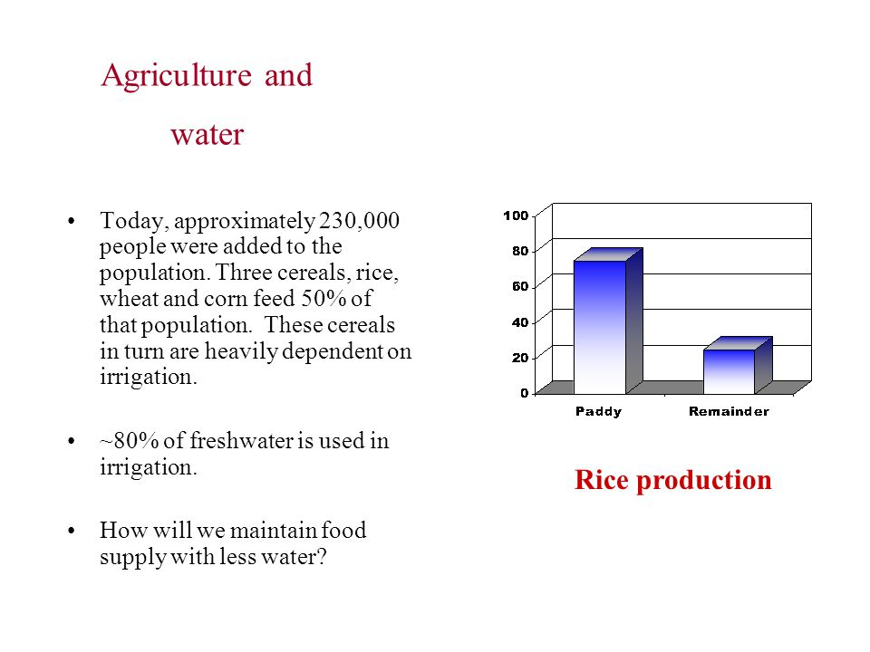 Agriculture and water Today, approximately 230,000 people were added to the population. Three cereals, rice, wheat and corn feed 50% of that populatio