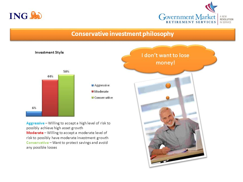 Conservative investment philosophy Aggressive – Willing to accept a high level of risk to possibly achieve high asset growth Moderate – Willing to acc