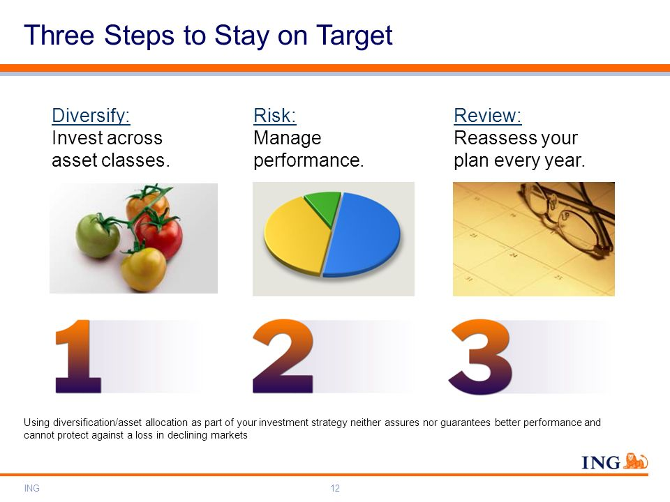 ING12 Diversify: Invest across asset classes. Risk: Manage performance. Review: Reassess your plan every year. Using diversification/asset allocation