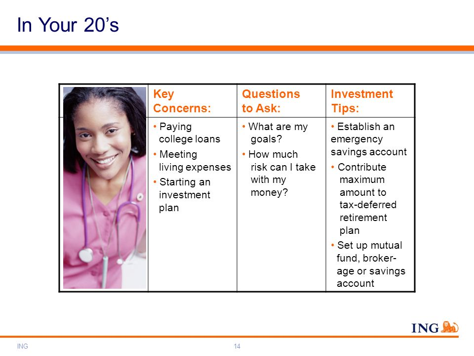ING14 Key Concerns: Questions to Ask: Investment Tips: Paying college loans Meeting living expenses Starting an investment plan What are my goals? How