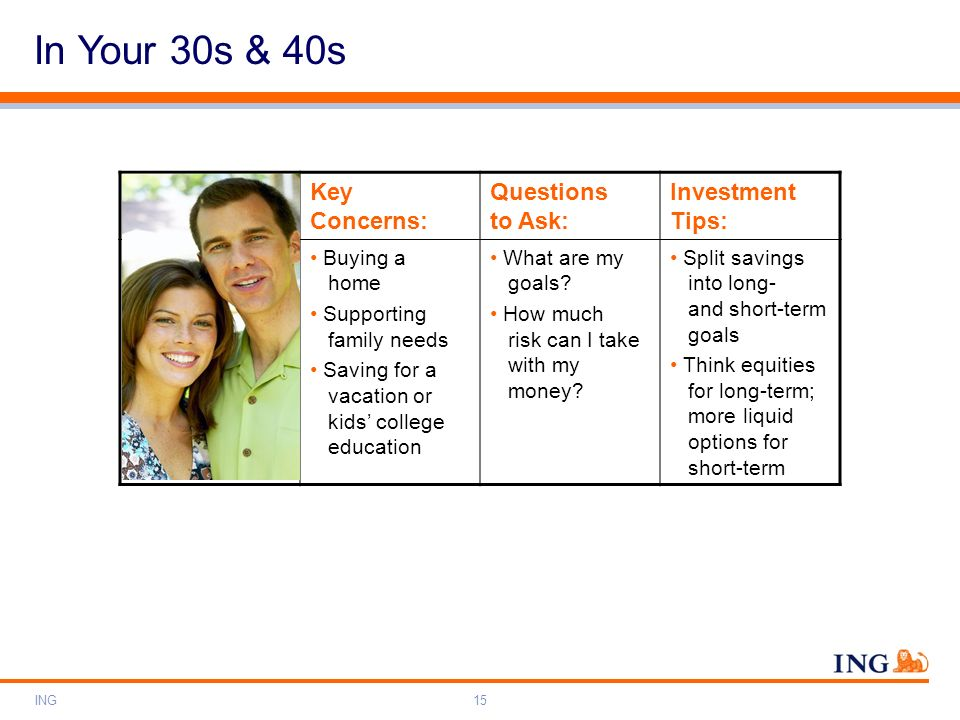 ING15 Key Concerns: Questions to Ask: Investment Tips: Buying a home Supporting family needs Saving for a vacation or kids college education What are