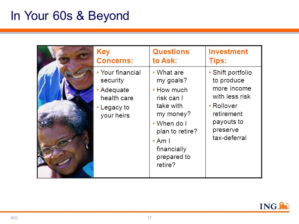 ING17 Key Concerns: Questions to Ask: Investment Tips: Your financial security Adequate health care Legacy to your heirs What are my goals? How much r