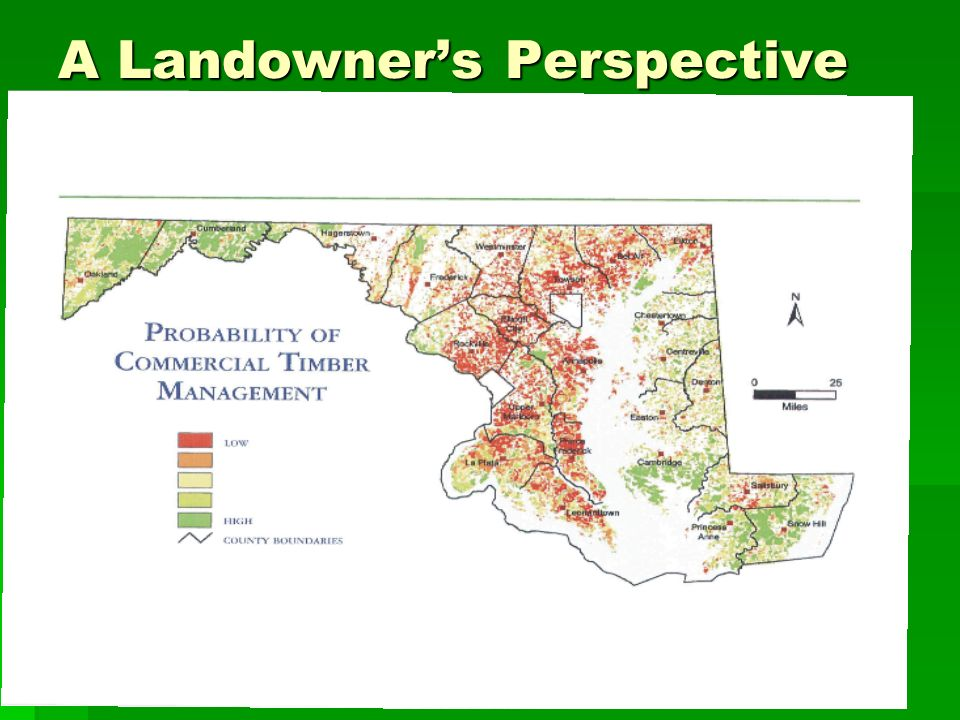 A Landowners Perspective