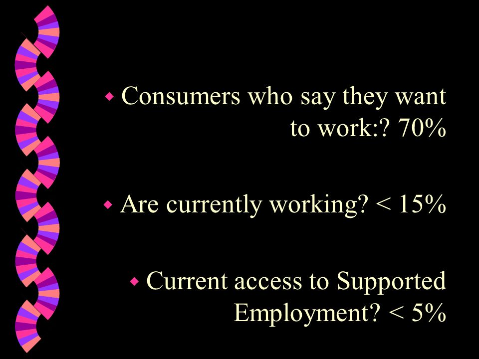 w Consumers who say they want to work:? 70% w Are currently working? < 15% w Current access to Supported Employment? < 5%