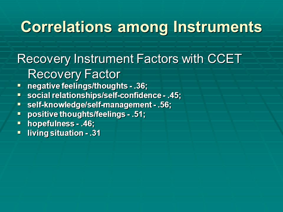 Correlations among Instruments Recovery Instrument Factors with CCET Recovery Factor negative feelings/thoughts -.36; negative feelings/thoughts -.36; social relationships/self confidence -.45; social relationships/self confidence -.45; self knowledge/self management -.56; self knowledge/self management -.56; positive thoughts/feelings -.51; positive thoughts/feelings -.51; hopefulness -.46; hopefulness -.46; living situation -.31 living situation -.31