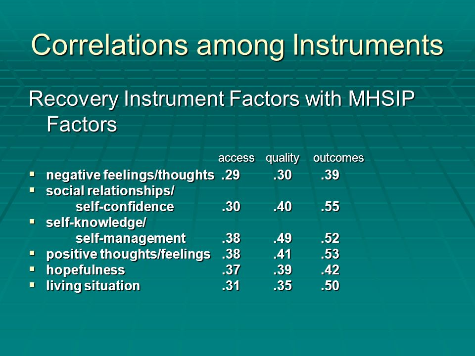Correlations among Instruments Recovery Instrument Factors with MHSIP Factors accessqualityoutcomes negative feelings/thoughts negative feelings/thoughts social relationships/ social relationships/ self confidence self knowledge/ self knowledge/ self management positive thoughts/feelings positive thoughts/feelings hopefulness hopefulness living situation living situation
