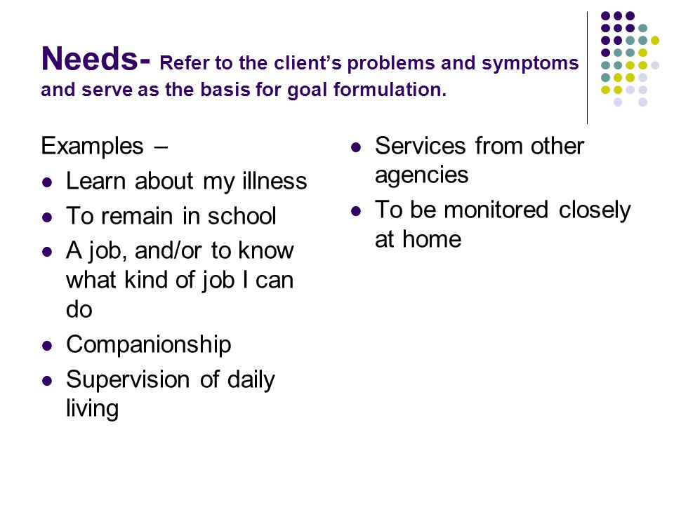 Needs- Refer to the clients problems and symptoms and serve as the basis for goal formulation. Examples – Learn about my illness To remain in school A