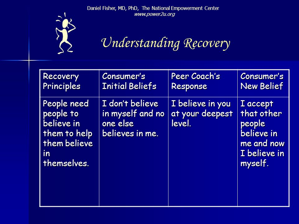 Recovery Principles Consumers Initial Beliefs Peer Coachs Response Consumers New Belief People need people to believe in them to help them believe in