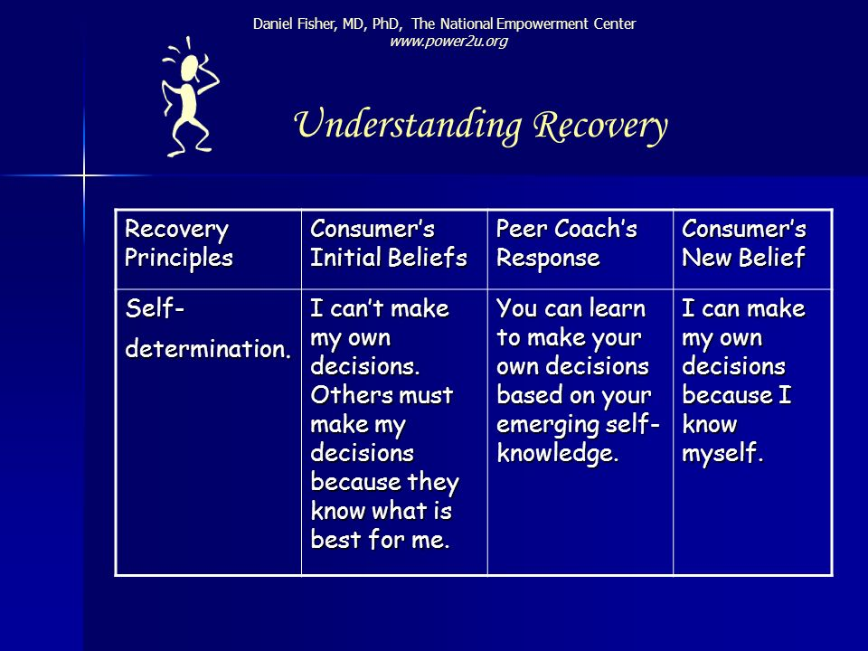 Recovery Principles Consumers Initial Beliefs Peer Coachs Response Consumers New Belief Self- determination. I cant make my own decisions. Others must