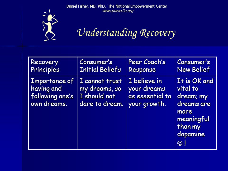 Recovery Principles Consumers Initial Beliefs Peer Coachs Response Consumers New Belief Importance of having and following ones own dreams. I cannot t