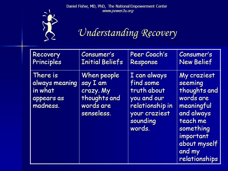 Recovery Principles Consumers Initial Beliefs Peer Coachs Response Consumers New Belief There is always meaning in what appears as madness. When peopl