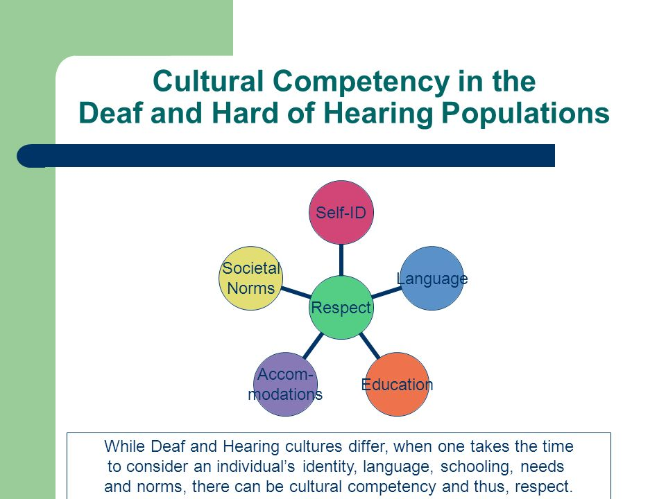 Cultural Competency in the Deaf and Hard of Hearing Populations Respect Self-IDLanguageEducation Accom- modations Societal Norms While Deaf and Hearing cultures differ, when one takes the time to consider an individuals identity, language, schooling, needs and norms, there can be cultural competency and thus, respect.