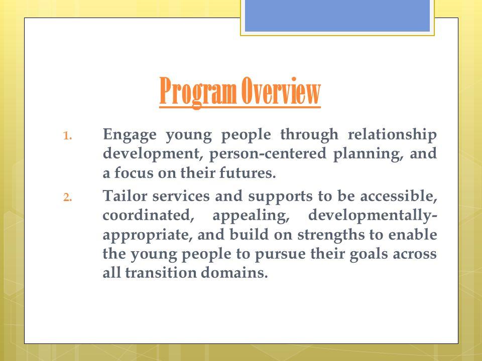 Program Overview 1.