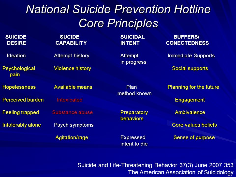 National Suicide Prevention Hotline Core Principles Suicide and Life-Threatening Behavior 37(3) June 2007 353 The American Association of Suicidology