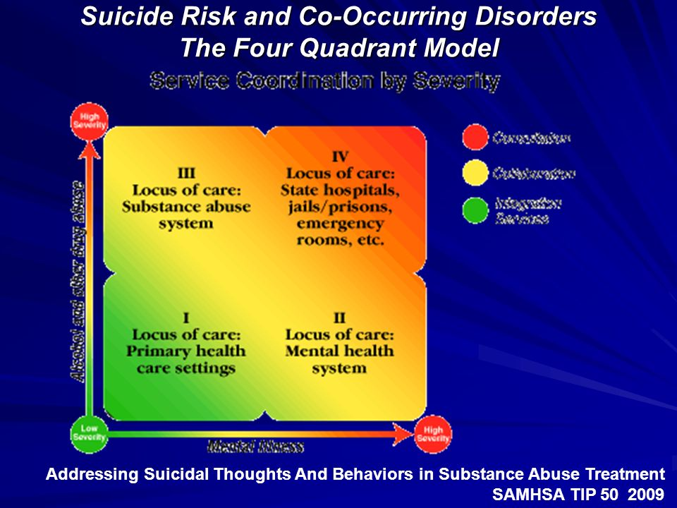 Suicide Risk and Co-Occurring Disorders The Four Quadrant Model Addressing Suicidal Thoughts And Behaviors in Substance Abuse Treatment SAMHSA TIP 50