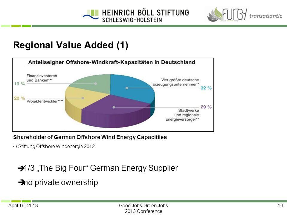 transatlantic April 16, 2013Good Jobs Green Jobs 2013 Conference 10 Regional Value Added (1) Shareholder of German Offshore Wind Energy Capacitiies St