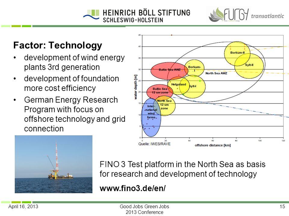 transatlantic April 16, 2013Good Jobs Green Jobs 2013 Conference 15 Factor: Technology development of wind energy plants 3rd generation development of