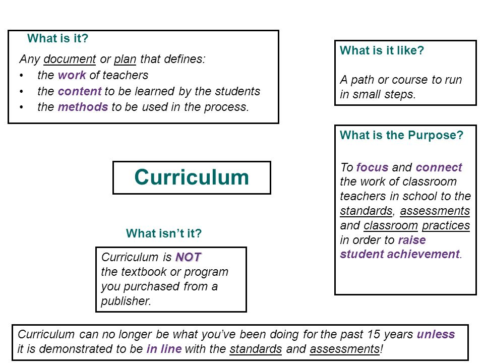 Prioritizing and Mapping the Curriculum with the Learning-Focused Toolbox A Process for Developing Guaranteed and Viable Curriculum This presentation
