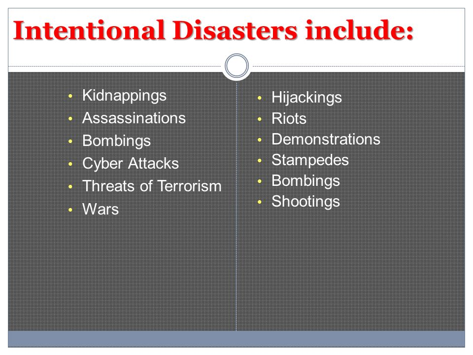 Intentional Disasters include: Hijackings Riots Demonstrations Stampedes Bombings Shootings Kidnappings Assassinations Bombings Cyber Attacks Threats