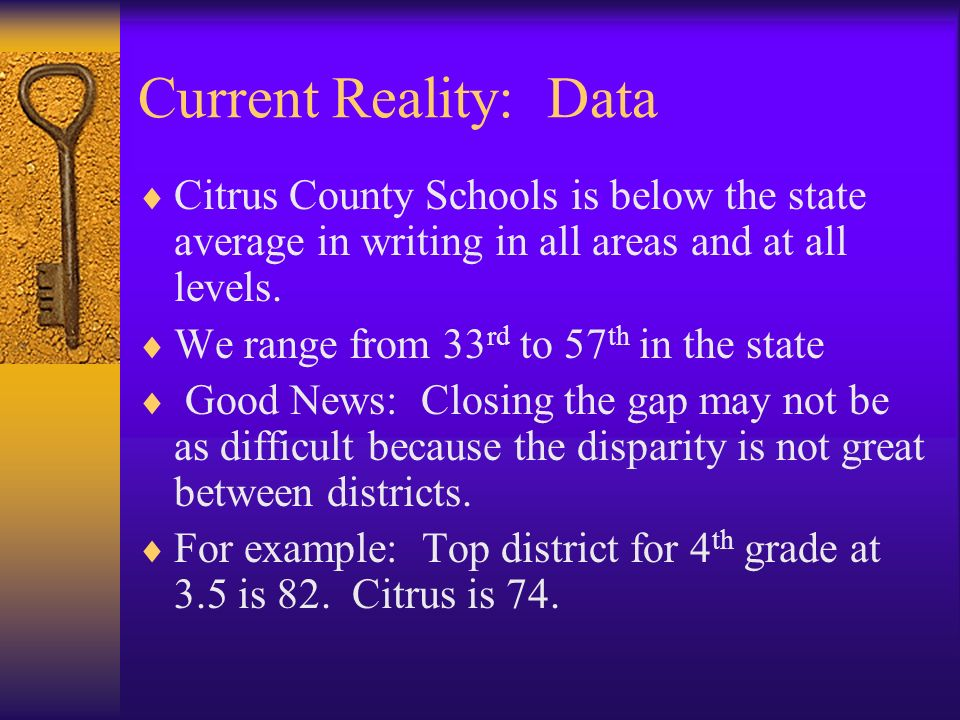 Current Reality: Data Citrus County Schools is below the state average in writing in all areas and at all levels. We range from 33 rd to 57 th in the
