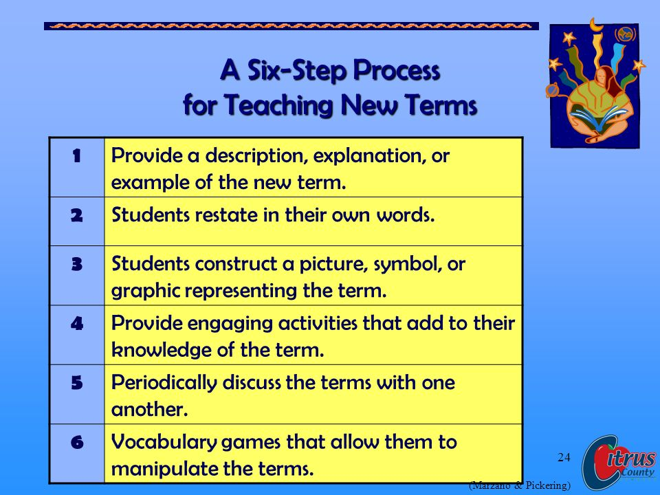 Citrus County Schools, Florida 24 A Six-Step Process for Teaching New Terms 1 Provide a description, explanation, or example of the new term.