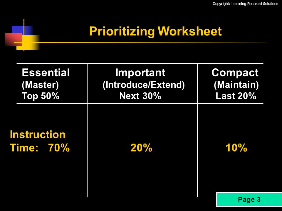 Copyright: Learning-Focused Solutions Prioritizing Worksheet Essential Important Compact (Master) (Introduce/Extend) (Maintain) Top 50% Next 30% Last