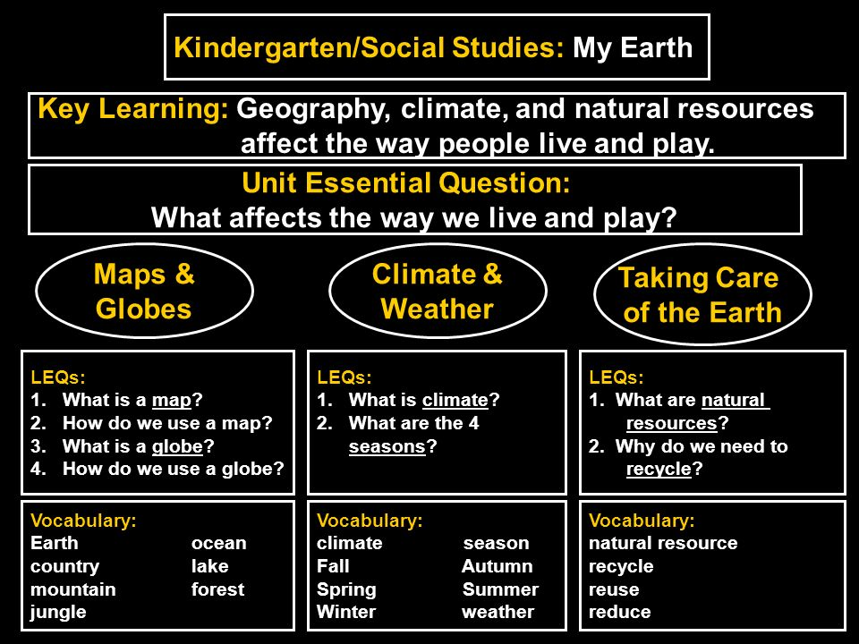 Kindergarten/Social Studies: My Earth Key Learning: Geography, climate, and natural resources affect the way people live and play. Maps & Globes Clima