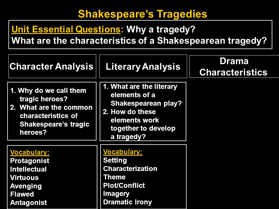 Unit Essential Questions: Why a tragedy? What are the characteristics of a Shakespearean tragedy? Character Analysis Drama Characteristics Literary An