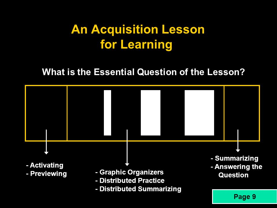 An Acquisition Lesson for Learning - Activating - Previewing - Graphic Organizers - Distributed Practice - Distributed Summarizing - Summarizing - Ans