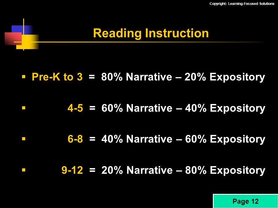 Copyright: Learning-Focused Solutions Reading Instruction Pre-K to 3 = 80% Narrative – 20% Expository 4-5 = 60% Narrative – 40% Expository 6-8 = 40% N
