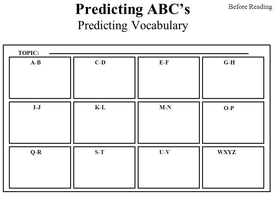 Predicting ABCs Predicting Vocabulary Before Reading TOPIC: A-BG-HE-FC-D O-P M-NK-LI-J WXYZU-VS-TQ-R