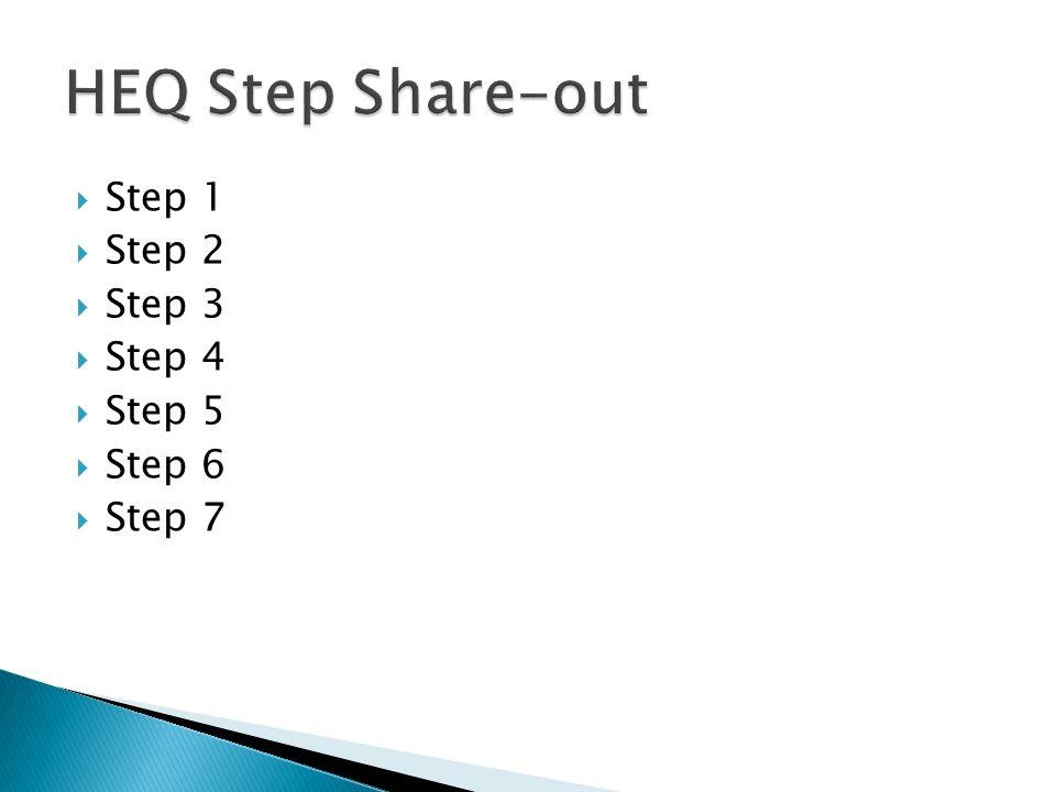 Step 1 Step 2 Step 3 Step 4 Step 5 Step 6 Step 7