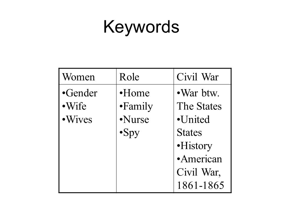 Keywords WomenRoleCivil War Gender Wife Wives Home Family Nurse Spy War btw.