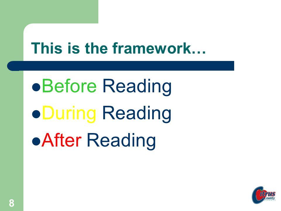 7 These are the strategies… PredictingClarifying SummarizingQuestioning VisualizingConnecting EvaluatingUse graphic organizers